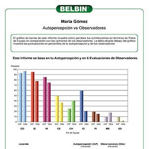 El gráfico de barras de este informe muestra cómo percibes tus contribuciones en términos de Roles de Equipo en comparación con las opiniones de tus observadores. La tabla situada debajo del gráfico muestra las puntuaciones en percentiles de tu autopercepción y de tus observadores.