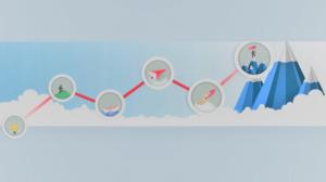 Gestión de proyectos eficaz en 5 pasos